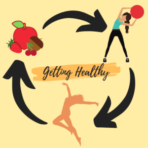 Getting Healthy Infographic